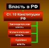 Органы власти в Устюжне